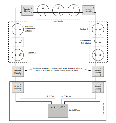 Fire Alarm Pull Station Wiring Diagram from www.jmac.com